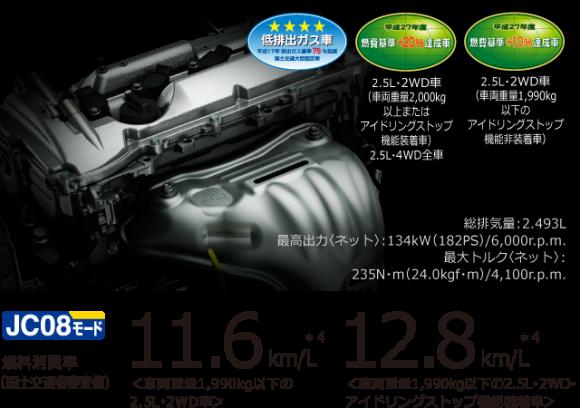 アルファード2.5Lエンジン「2AR-FE型」
